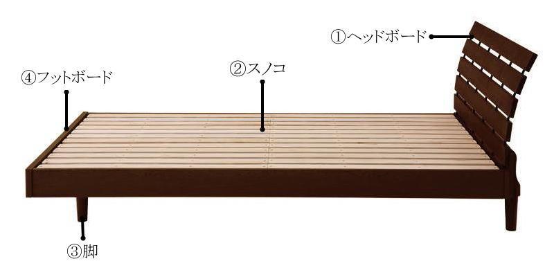 ベッドの構造と各部の名称